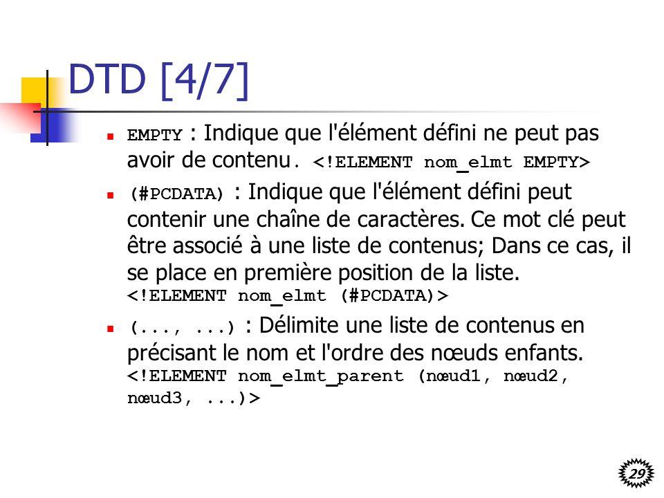 DTD [4/7] EMPTY : Indique que l élément défini ne peut pas avoir de contenu. <!ELEMENT nom_elmt EMPTY>